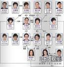 溏心风暴2之家好月圆》分集剧情介绍1-40集大结局(图)|搜
