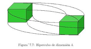 Hipercubo 1.