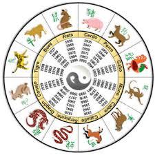Horoscopo chino gratis fotos