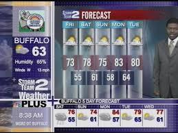 33-2 WGRZ-W+ Buffalo, NY 60 mi