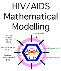 HIV Virion